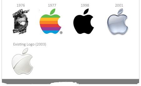 6. Wieso ist der Apfel von Apple angebissen? « Alltag ohne Fragen?
